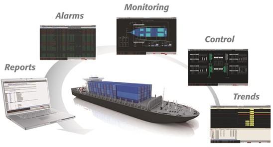 Videosorveglianza Navale - Monitoring alarm control system